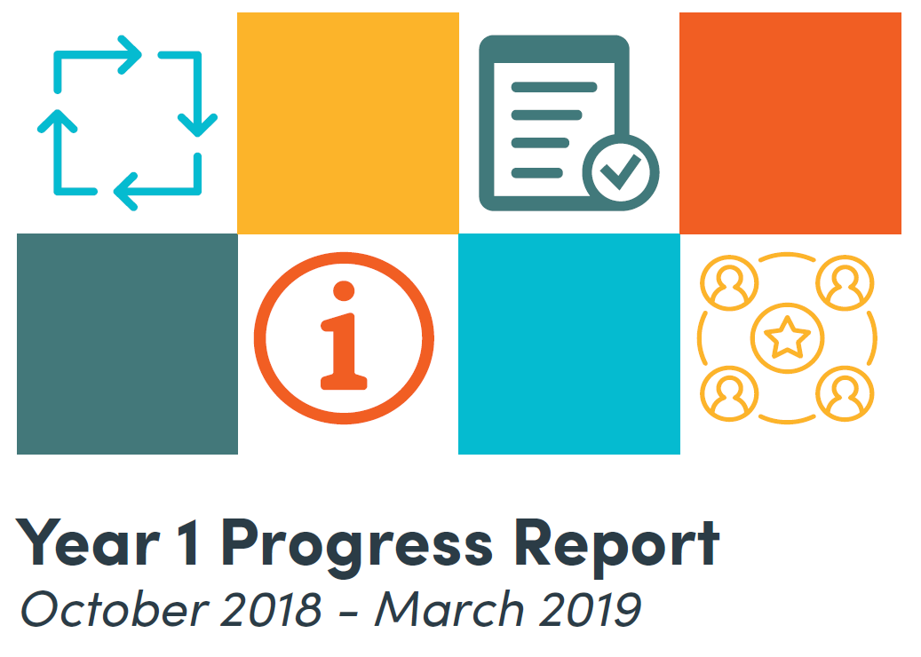 Support in the Right Direction 2021: Year 1 progress report